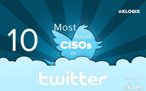 Wanted: CISO Tweeters Who are the most socially-engaged chief information security officers? Researchers at the Boston security consulting firm  K logix wanted to find out, and offered to share their results with us.   The research was based on a simple methodology starting with a search on Twitter for the title of CISO. Each CISO was given a score based on the number of followers, number of tweets, and ratio of number of followers to number of people they follow. The score for each of these categories was added together and then ranked to get the resulting list. We pared down the group to a Top 10 list but you can take a look at the  entire collection here.  I'm sure there are many, many more social media-engaged CISOs who don't identify themselves via Twitter. So if you are one -- or have a recommendation for a colleague - please post the Twitter ID and related profile in the comments and we will keep a running list in order to expand the CISO Twittersphere.    (Images: K logix)