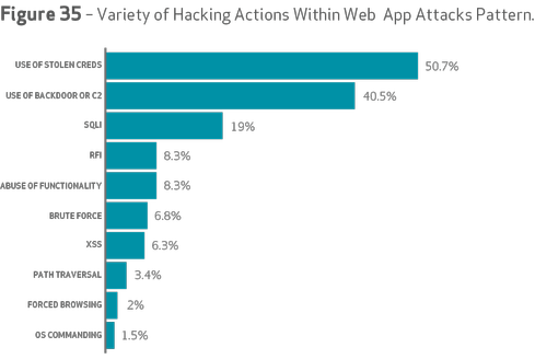 Image: Verizon