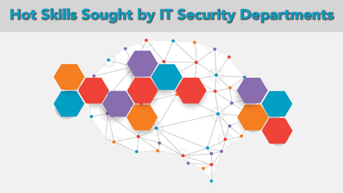 8 Hot Skills Sought By IT Security Departments