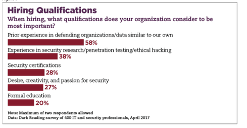 Industry Know-How