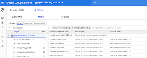 (Discovering non-org owners with access to cloud resources in Cloud SCC. Image: Google)