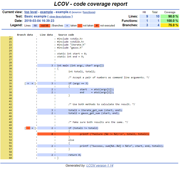 Gcov example showing progress of code examined, with red representing code that has not been accessed. (Source: Peter Oberparleiter, the Linux Test Project)