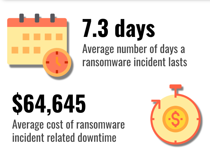 6 Takeaways from Ransomware Attacks in Q1