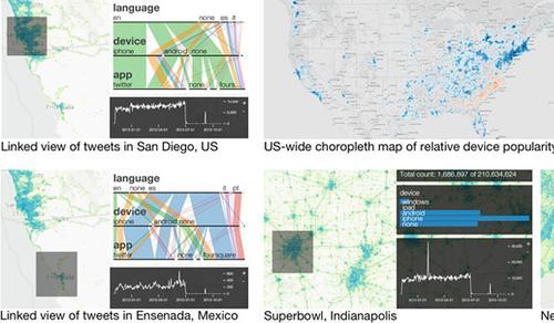 Visuals of smartphone data using nanocube technology.
