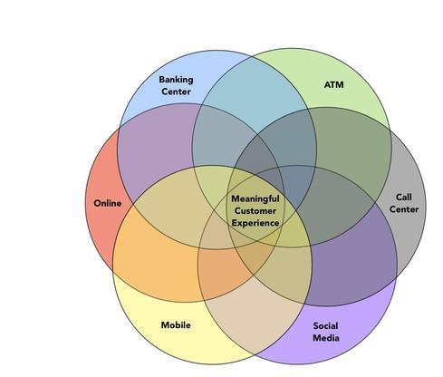 circles the upside of hostility informationweek
