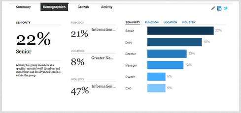 5 LinkedIn Habits To Break In 2014 - InformationWeek