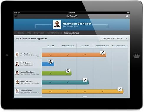 Progress on performance appraisals as seen in Workday's new HCM user interface.