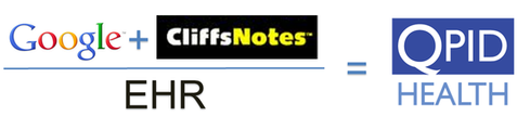 'Formula' from a QPID marketing slide deck.