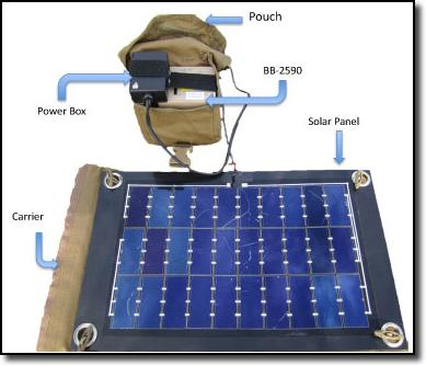 Solar on the go