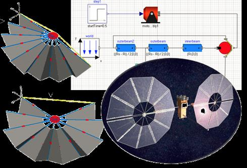 One of the 108 research and technology proposals selected by NASA, from ATA Engineering, provides a tool for designing a deployable solararray system.