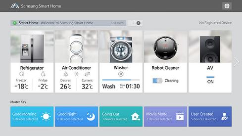 Internet Of Things Goes Home Network Computing