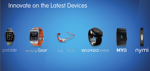 Wearable devices compatible with Salesforce Wear.(Source: Salesforce.com)
