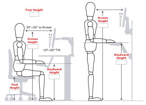 Standing Desks What I Ve Learned Informationweek
