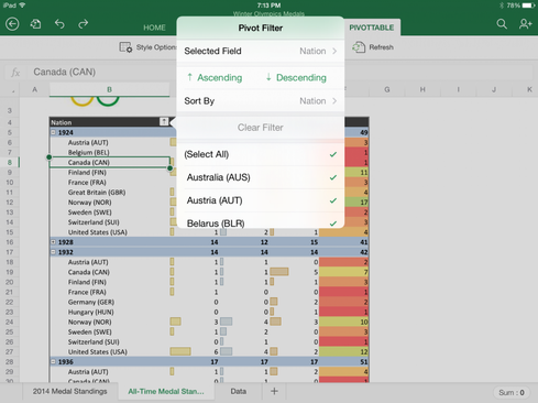 Excel for iPad now includes expanded pivot table support, and the ability to select large amounts of text with a single gesture.
