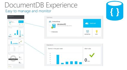 A management interface view of the Microsoft Azure DocumentDB NoSQL database service now in public beta.
