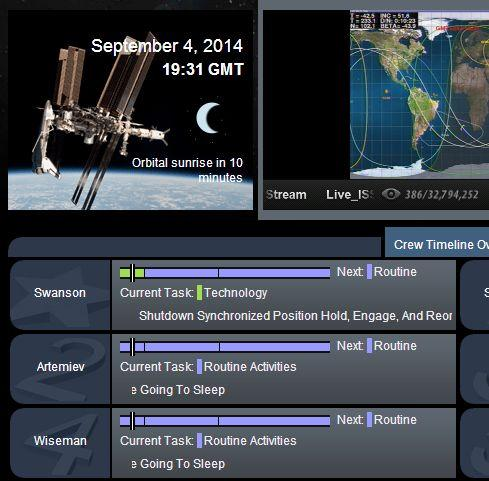 Space Station Live is an example of a NASA website that integrates live data, in this case on the activities of astronauts and experiments.