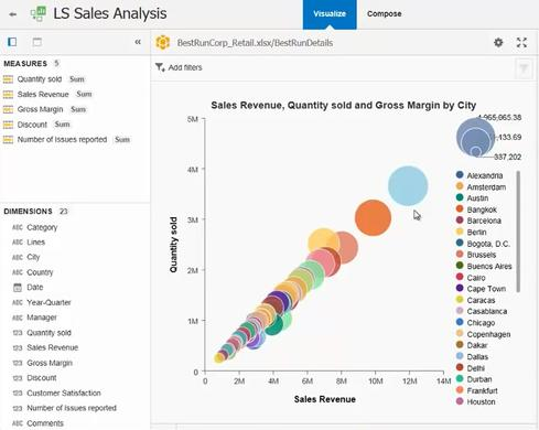 SAP Lumira, the vendor's data-discovery product seen above, is now integrated with the SAP BusinessObjects business intelligence suite.