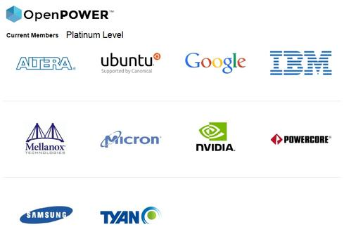 A listing of Platinum-level members of IBM's OpenPower Foundation.