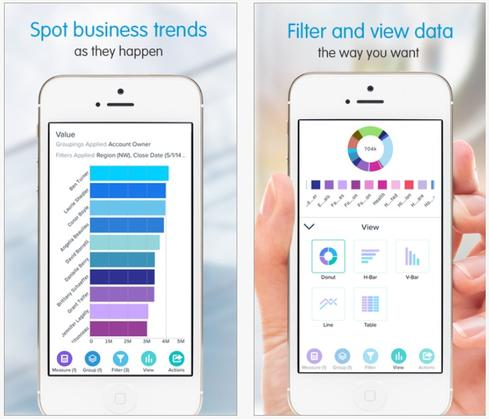 Wave Analytics Cloud's mobile-first emphasis is a strength of the platform compared with conventional BI and analytics products.