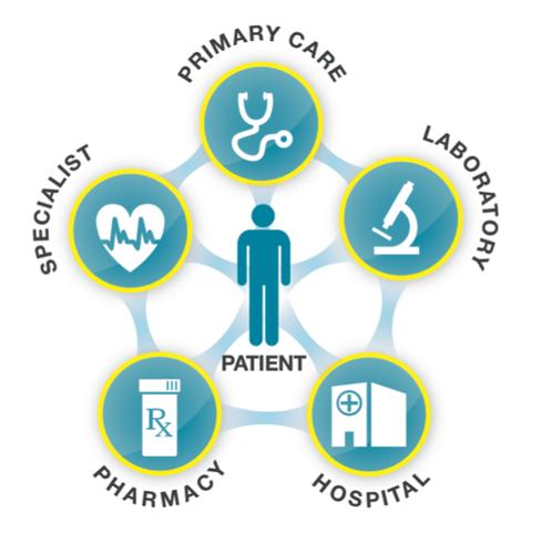 (Image: HealthIT.gov)