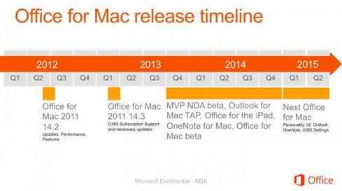 An alleged leaked slide from a Microsoft presentation shows a new version of Office for Macs due out early next year. (Source: CnBeta)