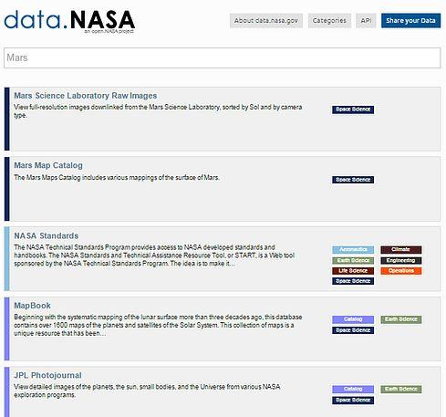 Mars data from data.nasa.gov.