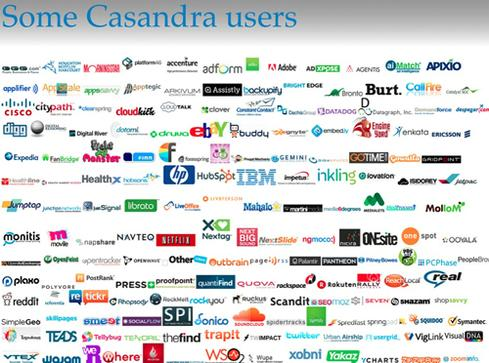 Image: Cassandra