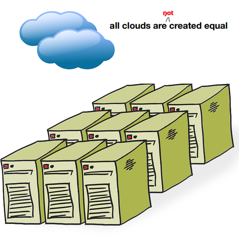 You've seen one cloud, you've seen 'em all All clouds offerings are pretty much equal ... right? Nope, not even close. As CloudEndure, a cloud migration and disaster recovery provider, points out in its whitepaper on migrating to the AWS cloud, each cloud setup or provider brings its unique set of strengths and shortcomings. A private cloud, for instance, may offer greater flexibility but less scalability. And with a public cloud, if you're already invested in a particular vendor you'll have an easier migration journey by sticking with the same vendor's public cloud offering. (Image: Pixabay)