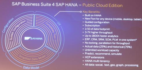 SAP's S/4Hana Public Cloud will be beta launched in February, with production-ready release likely within four weeks, according to SAP.