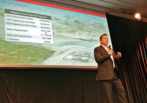 Tesla's Elon Musk presents plans for the company's Gigafactory. (Image: Steve Jurvetson via CC BY 2.0)