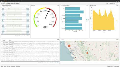 A Splunk Light dashboard visualizes a combination of machine data measures, trendlines, and alerts.