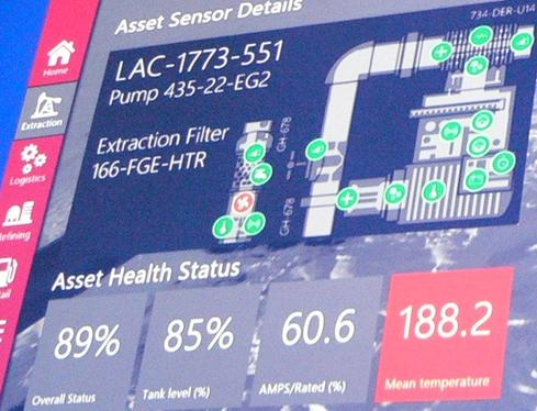Rockwell Automation, which built this dashboard for oil and gas equipment, is an early adopter of Microsoft's yet-to-be-released Azure IoT Suite.