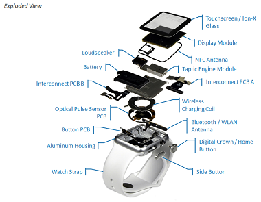 Apple Watch Parts Not So Pricey - InformationWeek on