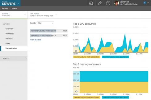 Container watching.  (Image: New Relic)