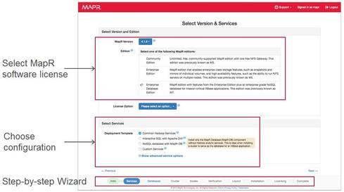 MapR's auto-provisioning template