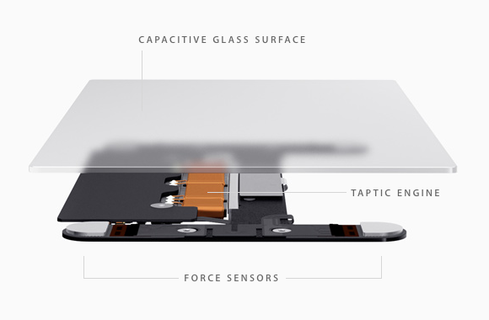 Force Touch We first saw Apple's Force Touch technology in the newest Macbook lineup and the Apple Watch, and it looks like the feature will be included in the next wave of iPhones as well. Force Touch technology can distinguish a light tap from a deep press, a feature made possible by the inclusion of a sensor that can recognize extra pressure. The ability to recognize differences in pressure could transform how iPhone users interact with their devices. As iPhone users know, current devices let you tap, hold down, pinch, zoom and swipe to interact with the screen. Force Touch will let you tap then push down to unlock more features. There's a lot of potential for developers with Force Touch, and we're curious to see how Apple lets them use it to create new apps or enhance existing ones. The above image depicts Force Touch technology as used in the trackpad of the new Macbook. According to KGI Securities analyst Ming-Chi Kuo on MacRumors, the Force Touch for iPhone hardware will be different and 'use capacitive technology and thin FPC material to save space.'  (Image: Apple)