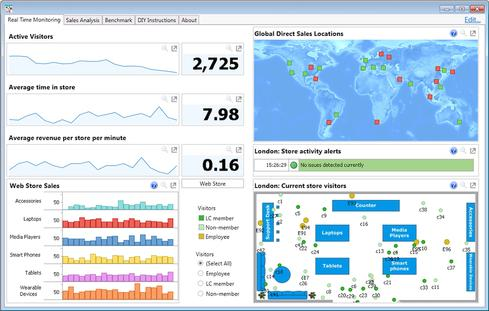 Statistica 13 Dashboard screenshot  (Image: Dell)
