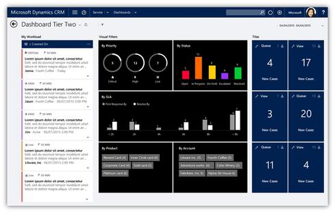 Microsoft Dynamics CRM 2016 Bolsters Machine Learning Capabilities