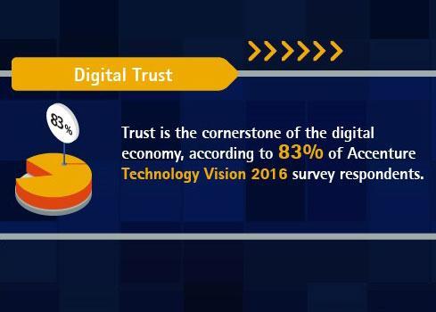 (Image: Accenture)