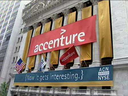 No. 4 -- Accenture Approved Petitions: 5,793  Top Occupations: System Analysis and Computer Programming 99.6%  Median Wage: $67,100  Education Level: Bachelor's 70%, Master's 30%  Country of Origin: 95.4% India   Share of H-1B Workers Sponsored for Green Cards: 1%  Share of H-1B Workers with US University Advanced Degrees: 0.3%  Accenture, one of the world's leading consulting firms, has its origins as the consulting arm of the defunct accounting giant Arthur Andresen. The company was an early mover into offshore outsourcing IT services, as well as business process outsourcing, Hira said.   In 2007, the company's headcount in India surpassed that of its US workforce. One of its executives served as the head of India's trade association NASSCOM. Despite its large reliance on IT professionals from India, Accenture has largely stayed beneath the radar in H-1B controversies, noted Hira.   Accenture (ACN) is publicly traded with a market cap of $67.9 billion and $31 billion revenue for fiscal 2015.  (Image: Vanray at English Wikipedia via Wikimedia Commons)