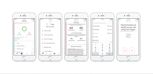 The New ResearchKit