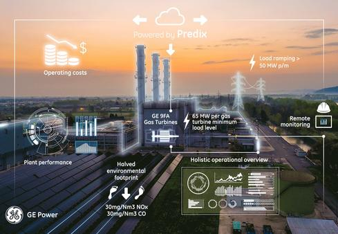 How GE's Predix-based application suite transformed A2A Group's Chivasso power plant in Northern Italy. (Image: GE)