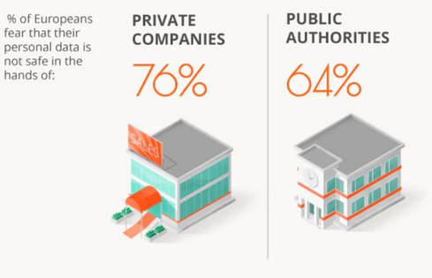 (Image: European Parliament infographic)