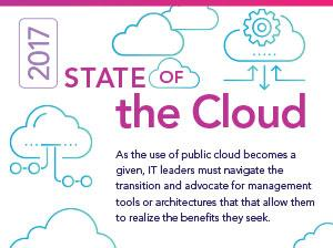 2017 State of the Cloud