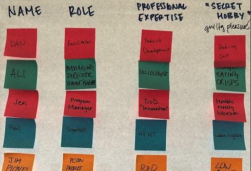 Struggling to Lead IT in a Matrix Organization?