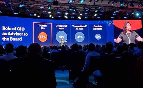 Tina Nunno at Gartner Symposium Keynote