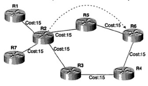 how to find out what is using network bandwidth