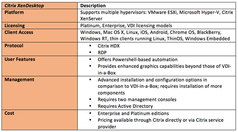 Guide To VDI: Evaluating Top Vendors | IT Infrastructure